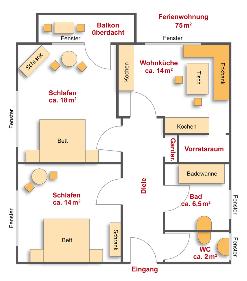 Familie Hümmer, Oberes Püttlachtal 27 in Pottenstein – Ferienwohnung*** 75 m²
